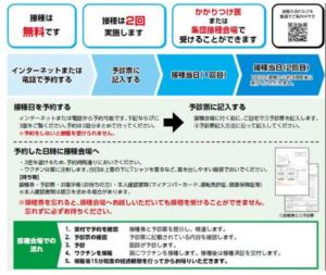 コロナワクチン接種町田